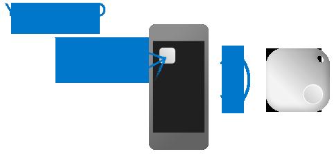 yourlogohere-phone
